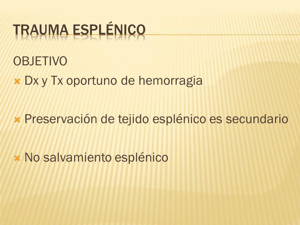 Trauma esplénico OBJETIVO Dx y Tx oportuno de hemorragia