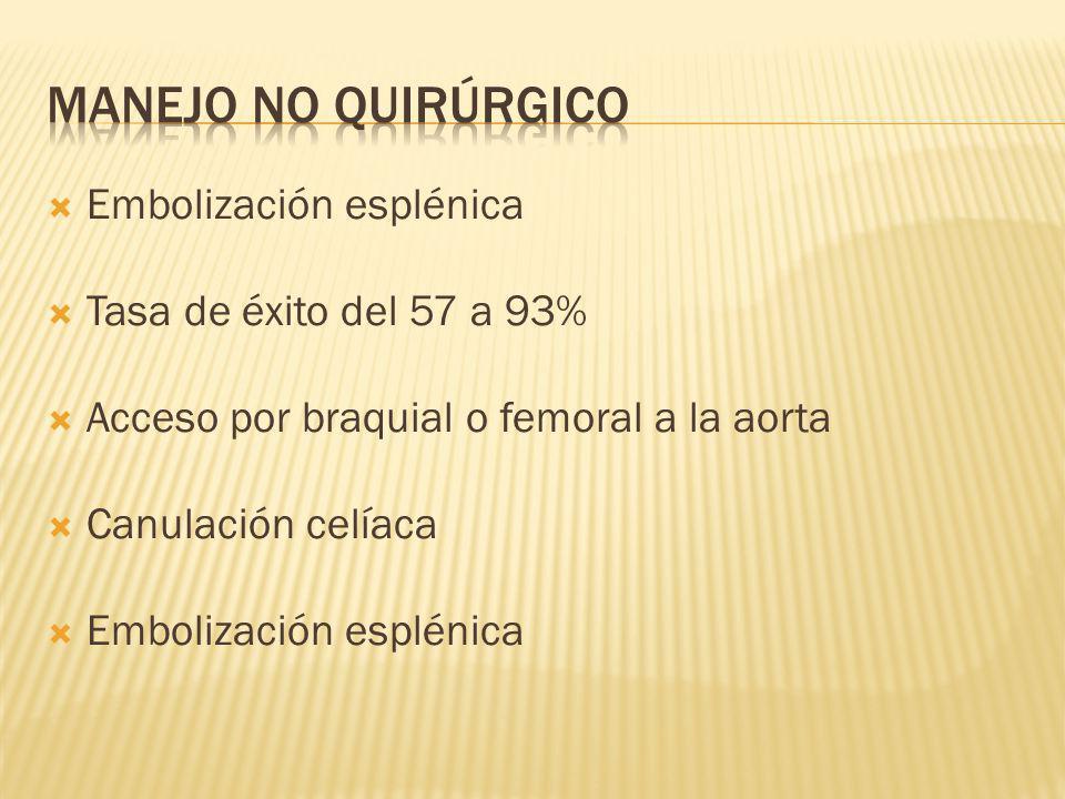 MANEJO NO QUIRÚRGICO Embolización esplénica Tasa de éxito del 57 a 93%