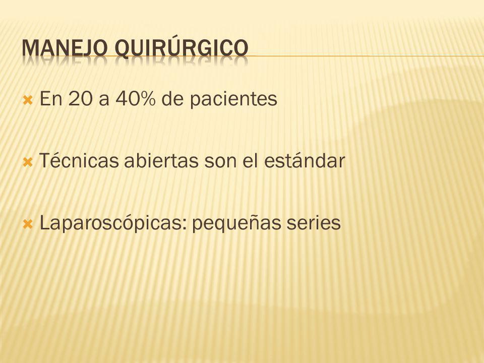 Manejo quirúrgico En 20 a 40% de pacientes