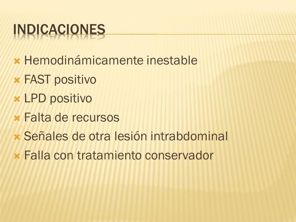 INDICACIONES Hemodinámicamente inestable FAST positivo LPD positivo