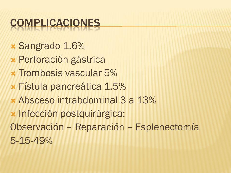 complicaciones Sangrado 1.6% Perforación gástrica