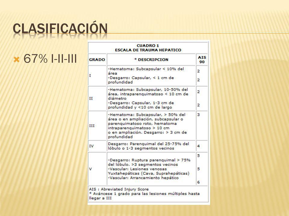 cLASIFICACIÓN 67% I-II-III