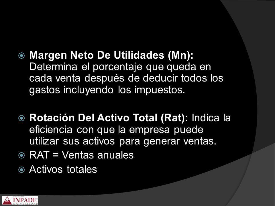 Margen Neto De Utilidades (Mn): Determina el porcentaje que queda en cada venta después de deducir todos los gastos incluyendo los impuestos.
