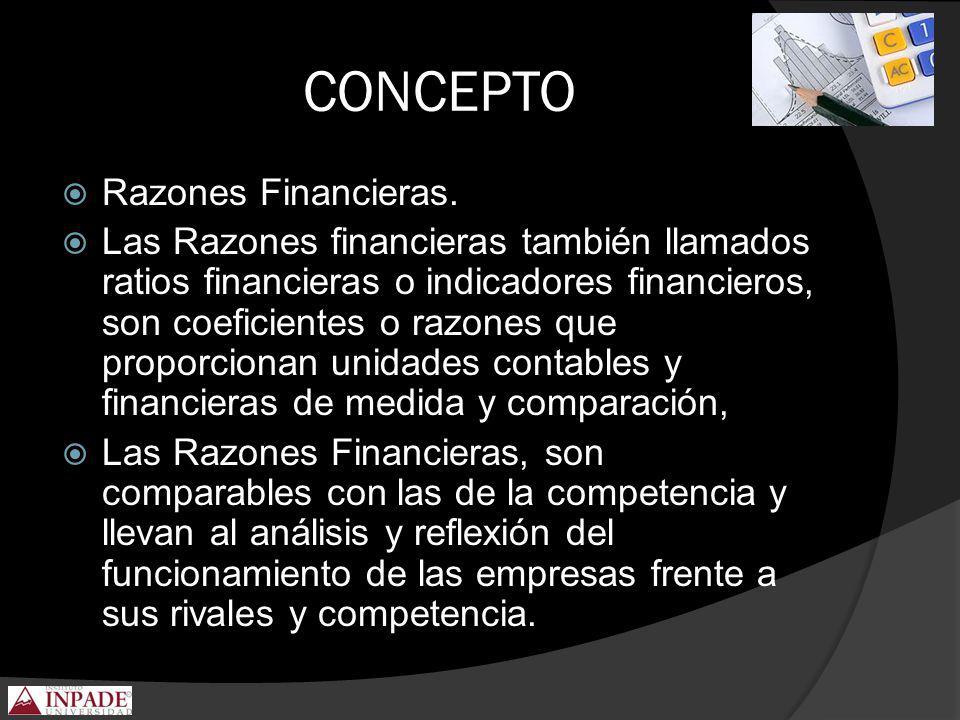 CONCEPTO Razones Financieras.