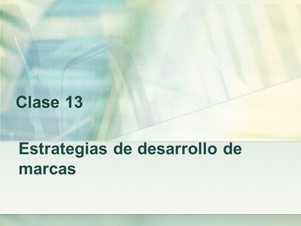Estrategias de desarrollo de marcas