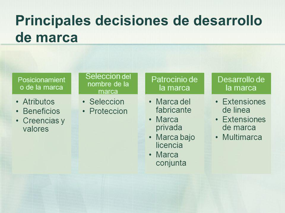 Principales decisiones de desarrollo de marca
