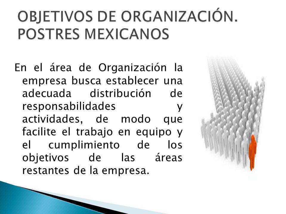 OBJETIVOS DE ORGANIZACIÓN. POSTRES MEXICANOS