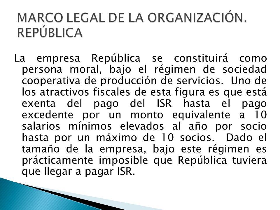 MARCO LEGAL DE LA ORGANIZACIÓN. REPÚBLICA