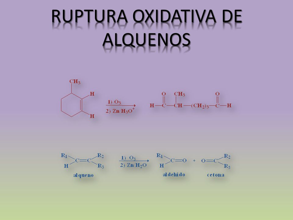 RUPTURA OXIDATIVA DE ALQUENOS