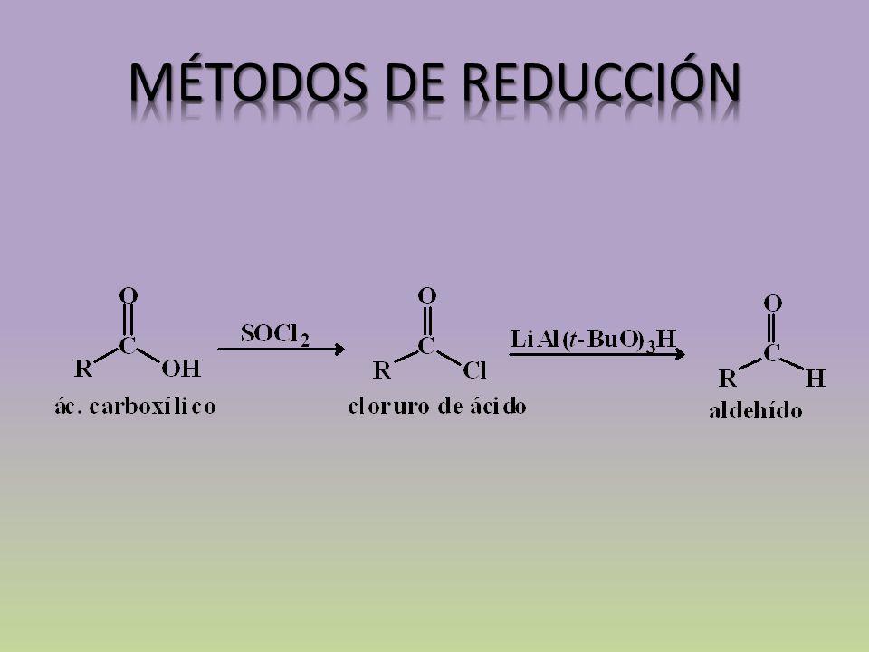 MÉTODOS DE REDUCCIÓN