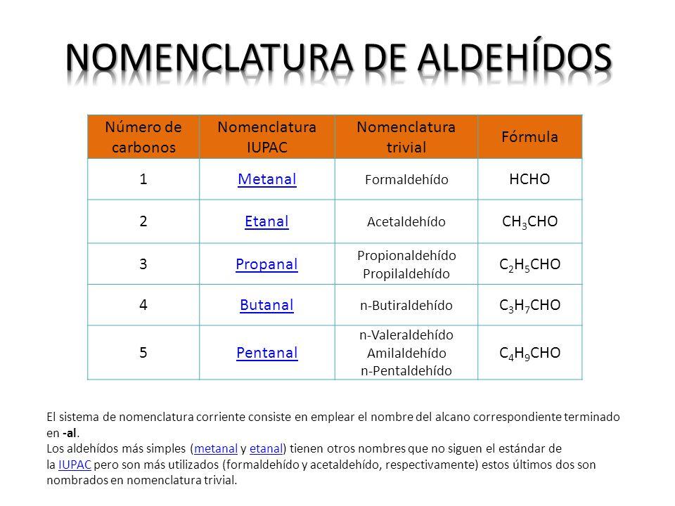 NOMENCLATURA DE ALDEHÍDOS