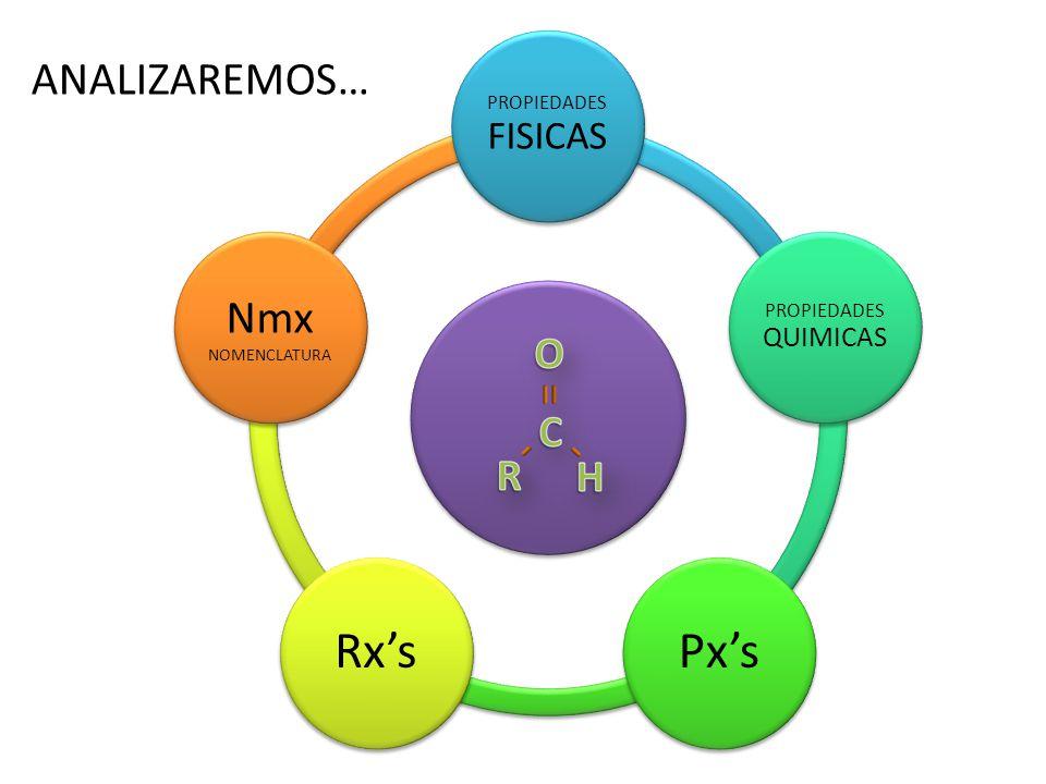Rx's Px's ANALIZAREMOS… Nmx PROPIEDADES FISICAS PROPIEDADES QUIMICAS