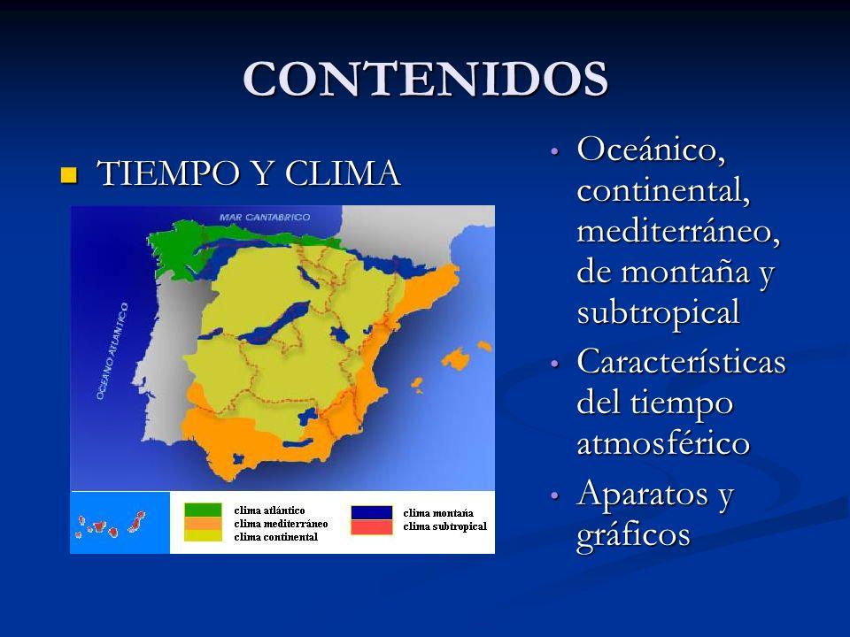 CONTENIDOS Oceánico, continental, mediterráneo, de montaña y subtropical. Características del tiempo atmosférico.