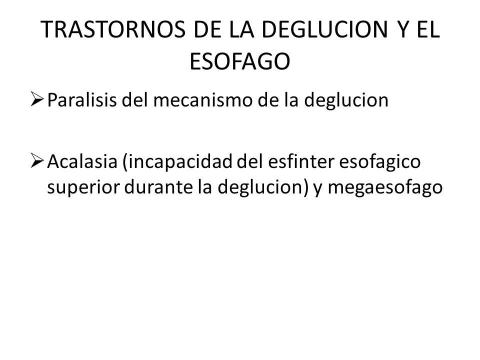 TRASTORNOS DE LA DEGLUCION Y EL ESOFAGO