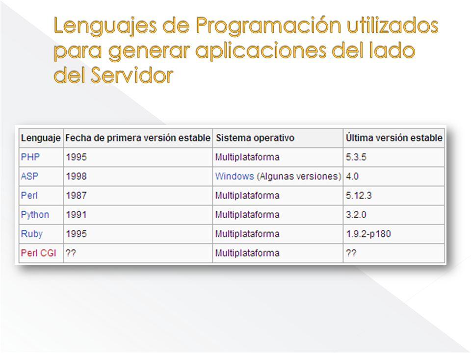 Lenguajes de Programación utilizados para generar aplicaciones del lado del Servidor