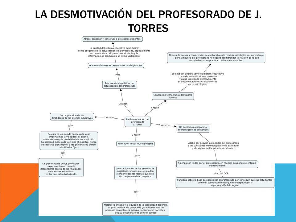 La desmotivación del profesorado de J. Torres