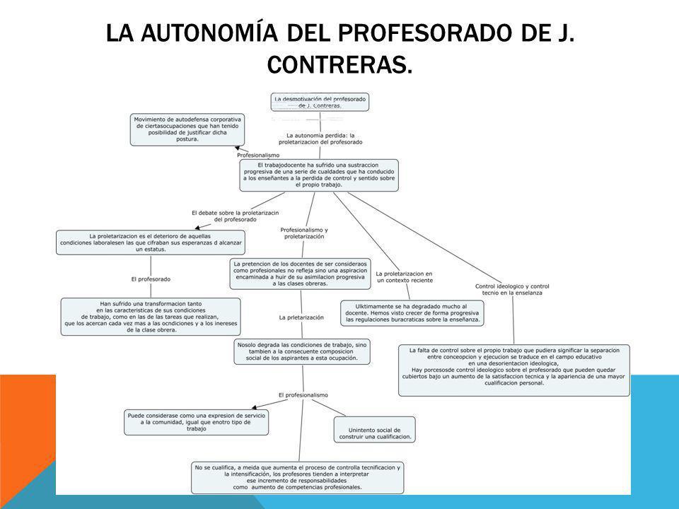 La autonomía del profesorado de J. Contreras.