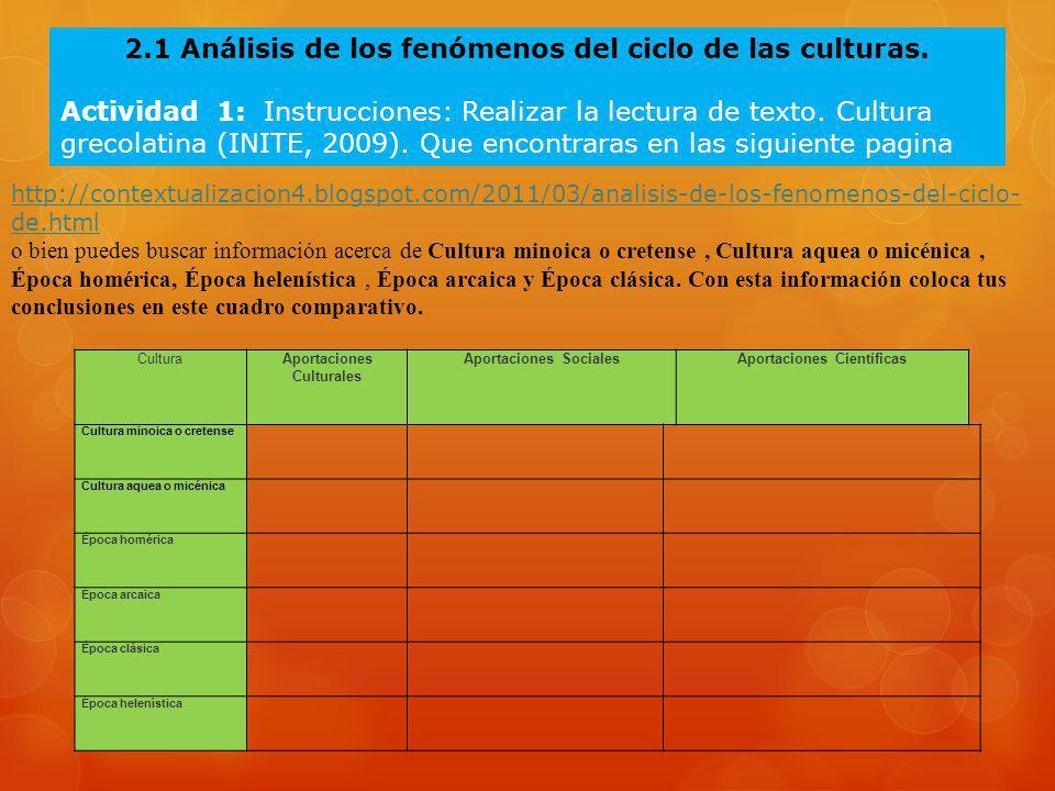 2.1 Análisis de los fenómenos del ciclo de las culturas.
