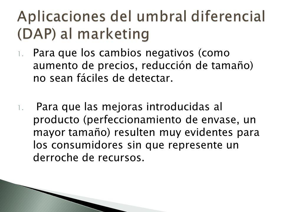 Aplicaciones del umbral diferencial (DAP) al marketing