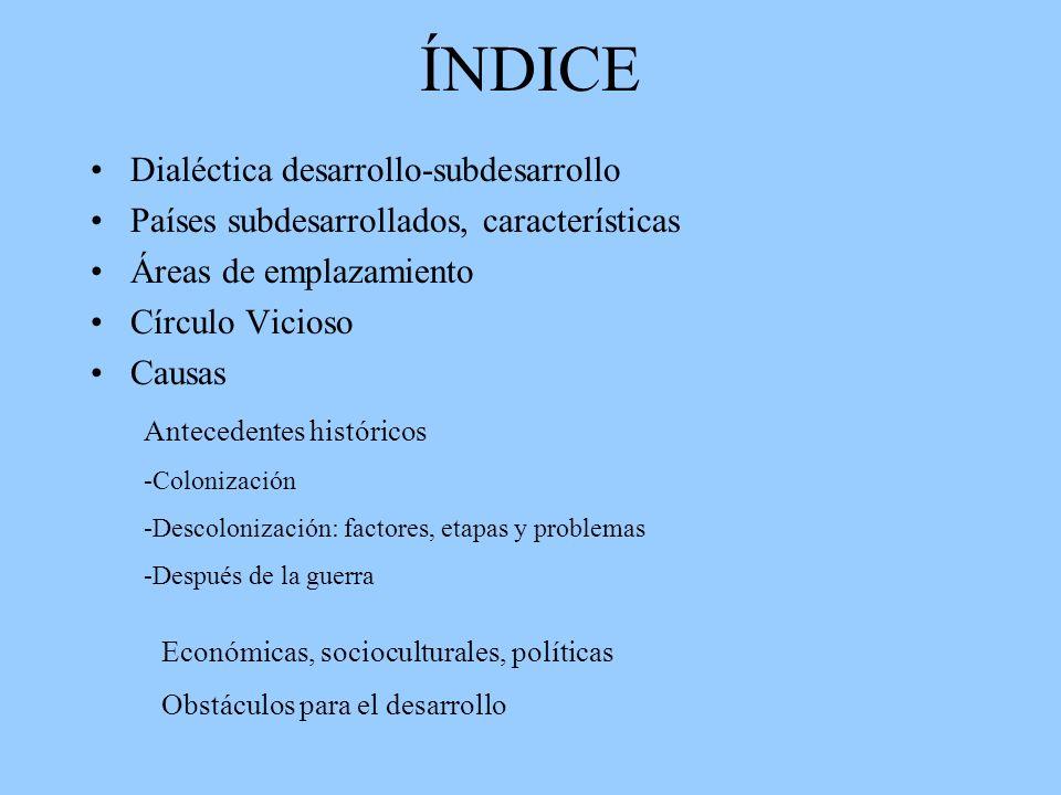 ÍNDICE Dialéctica desarrollo-subdesarrollo