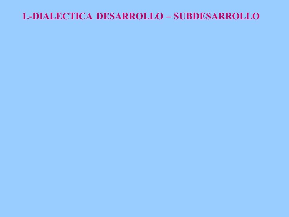1.-DIALECTICA DESARROLLO – SUBDESARROLLO