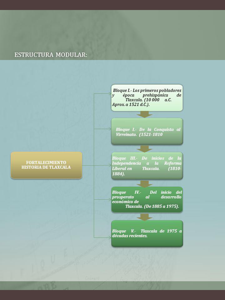 FORTALECIMIENTO HISTORIA DE TLAXCALA