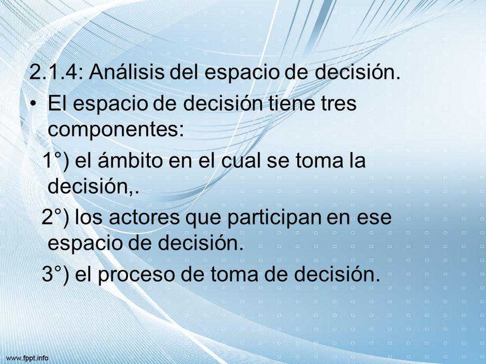 2.1.4: Análisis del espacio de decisión.