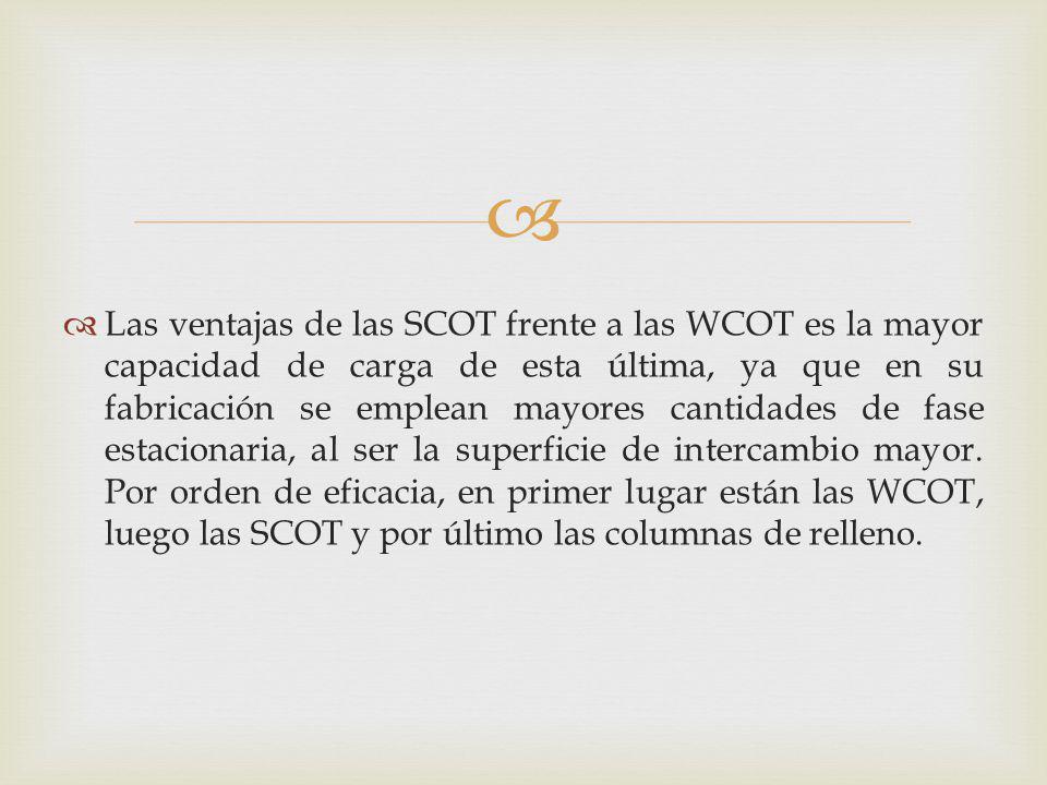 Las ventajas de las SCOT frente a las WCOT es la mayor capacidad de carga de esta última, ya que en su fabricación se emplean mayores cantidades de fase estacionaria, al ser la superficie de intercambio mayor.
