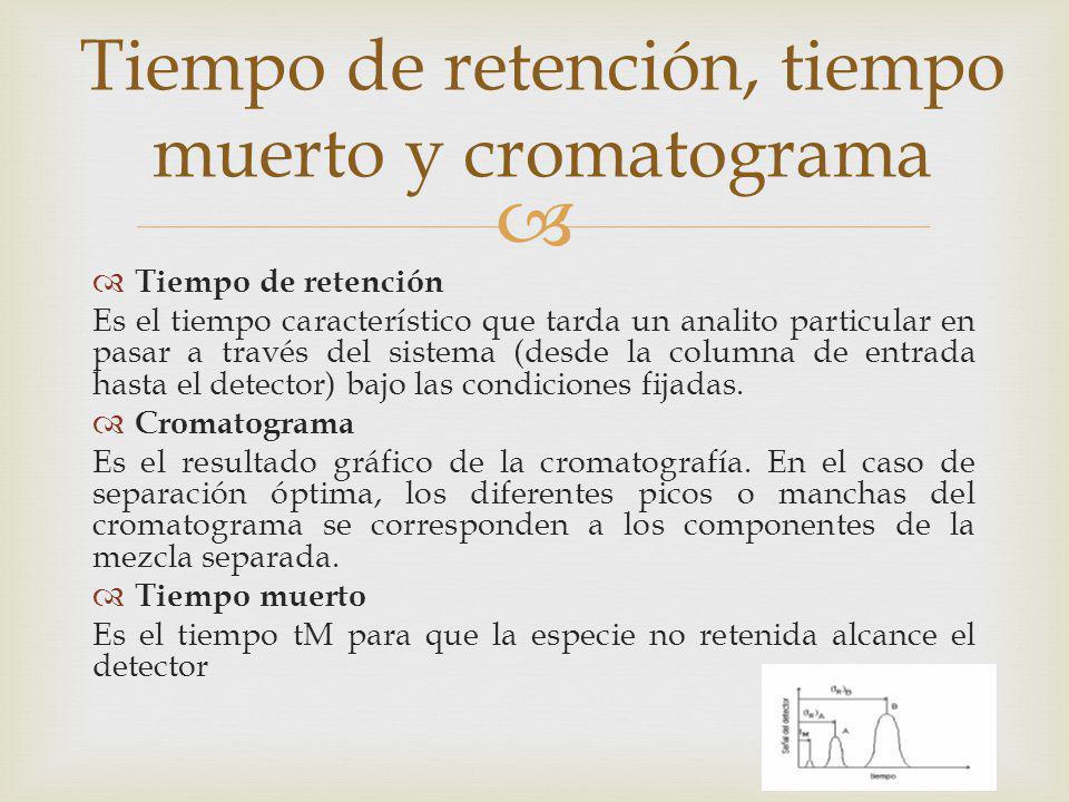 Tiempo de retención, tiempo muerto y cromatograma