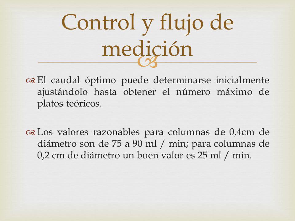 Control y flujo de medición