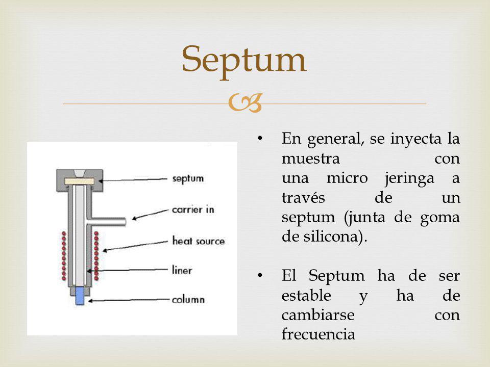 Septum En general, se inyecta la muestra con una micro jeringa a través de un septum (junta de goma de silicona).