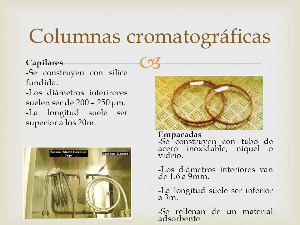 Columnas cromatográficas