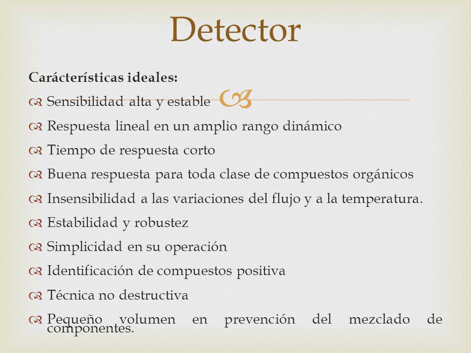 Detector Carácterísticas ideales: Sensibilidad alta y estable