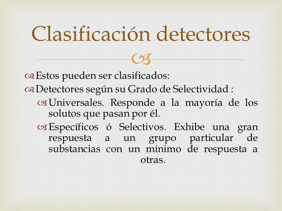Clasificación detectores