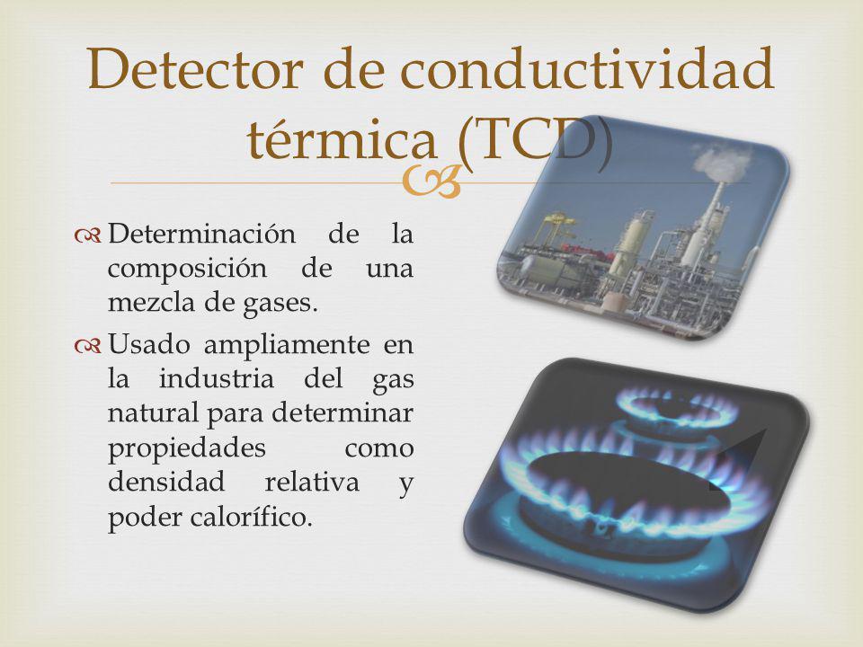 Detector de conductividad térmica (TCD)