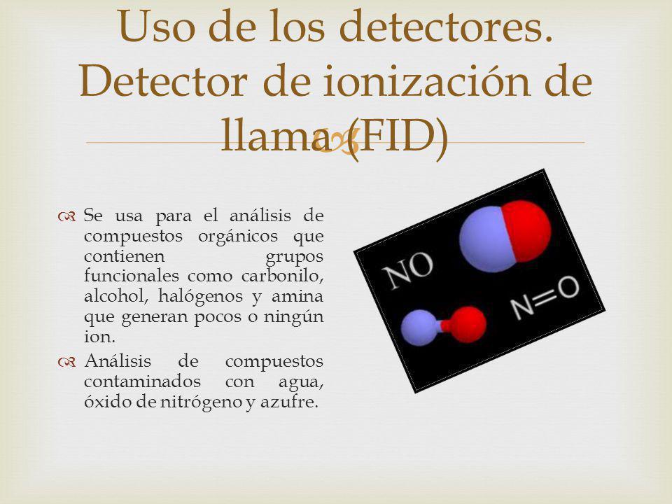 Uso de los detectores. Detector de ionización de llama (FID)