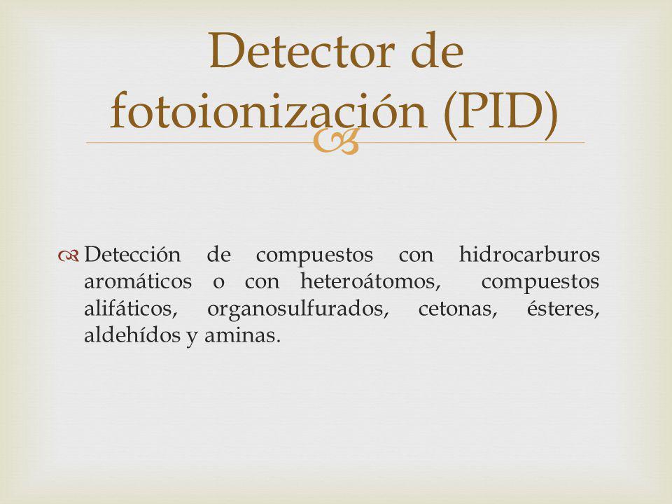Detector de fotoionización (PID)