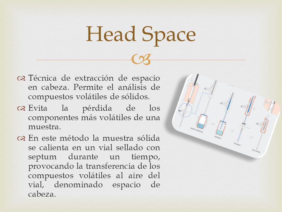 Head Space Técnica de extracción de espacio en cabeza. Permite el análisis de compuestos volátiles de sólidos.
