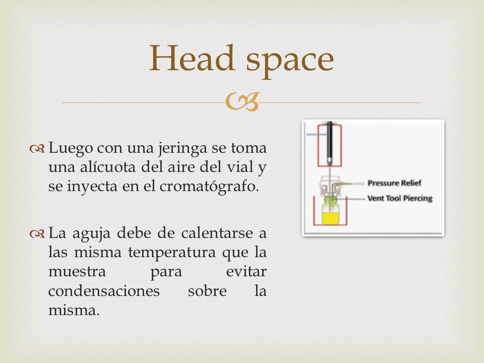 Head space Luego con una jeringa se toma una alícuota del aire del vial y se inyecta en el cromatógrafo.