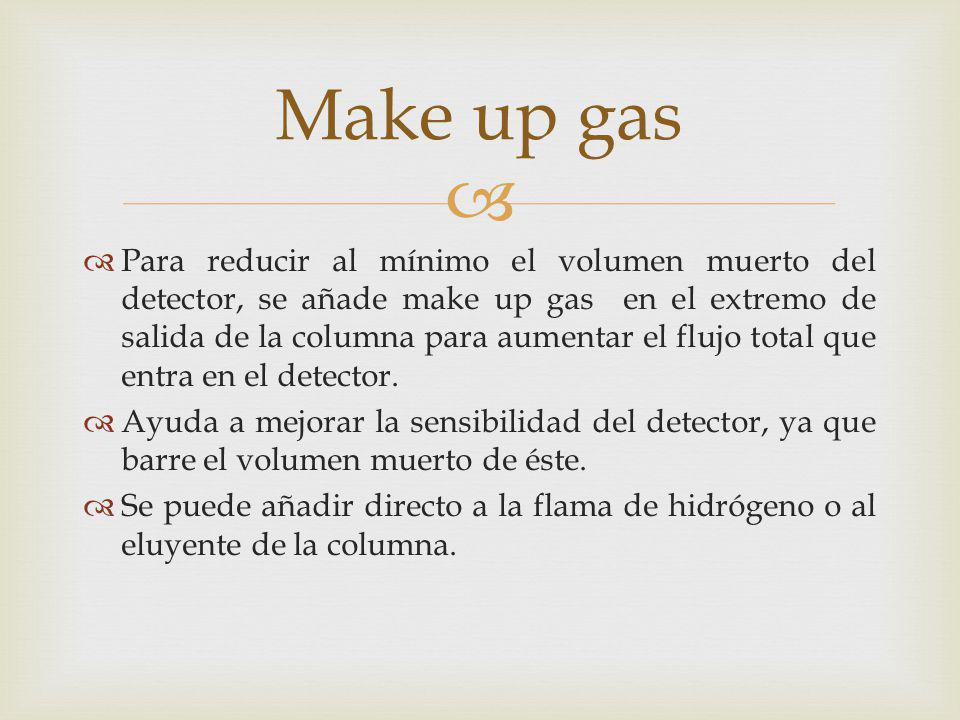 Make up gas