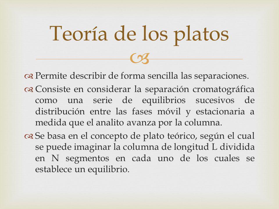 Teoría de los platos Permite describir de forma sencilla las separaciones.