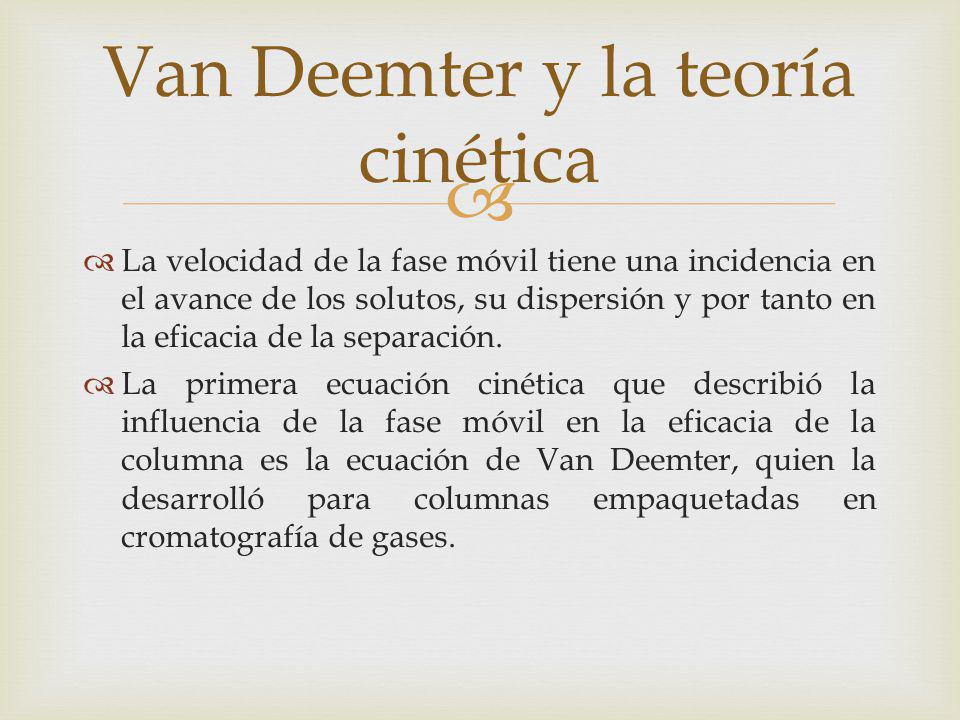 Van Deemter y la teoría cinética