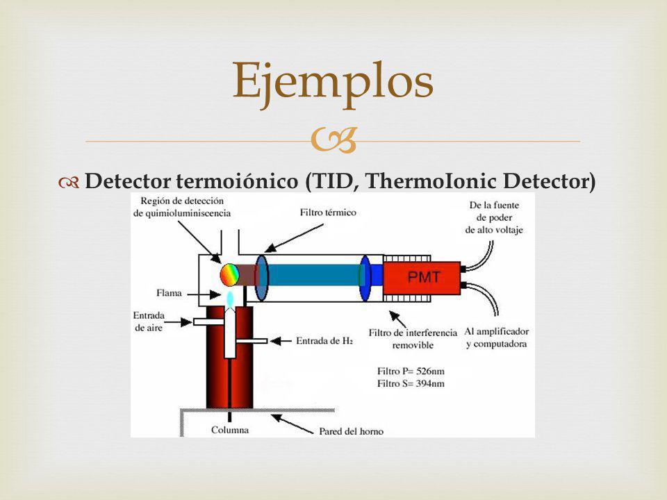 Ejemplos Detector termoiónico (TID, ThermoIonic Detector)