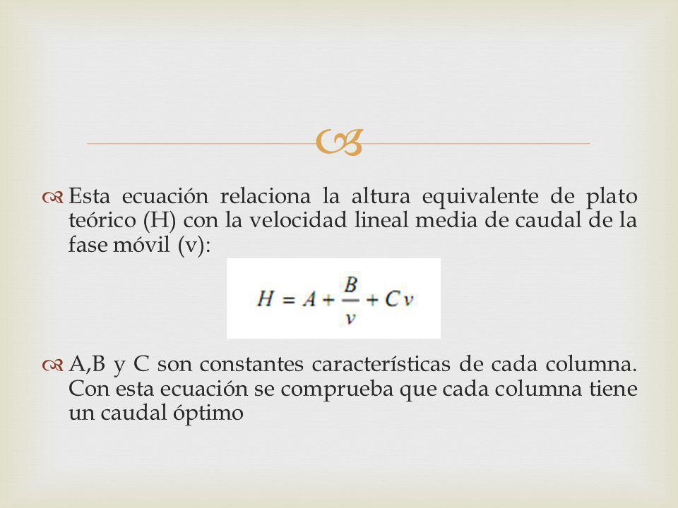 Esta ecuación relaciona la altura equivalente de plato teórico (H) con la velocidad lineal media de caudal de la fase móvil (v):