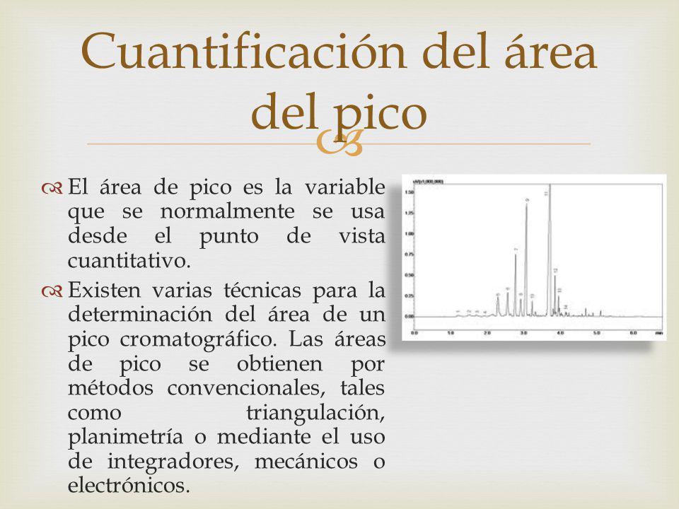 Cuantificación del área del pico
