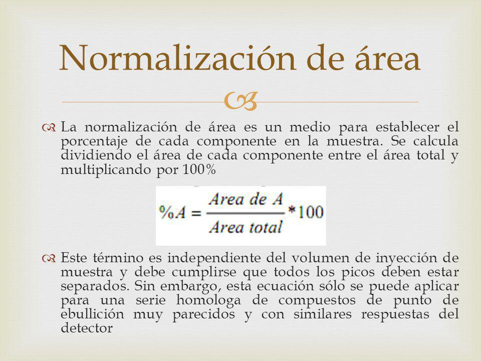 Normalización de área