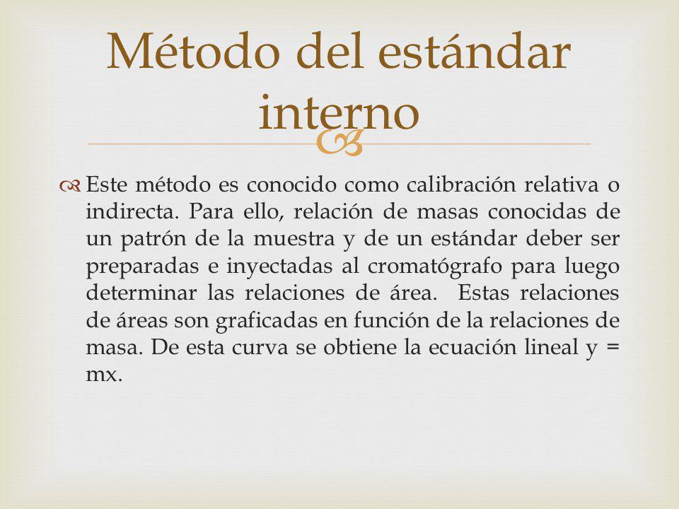 Método del estándar interno