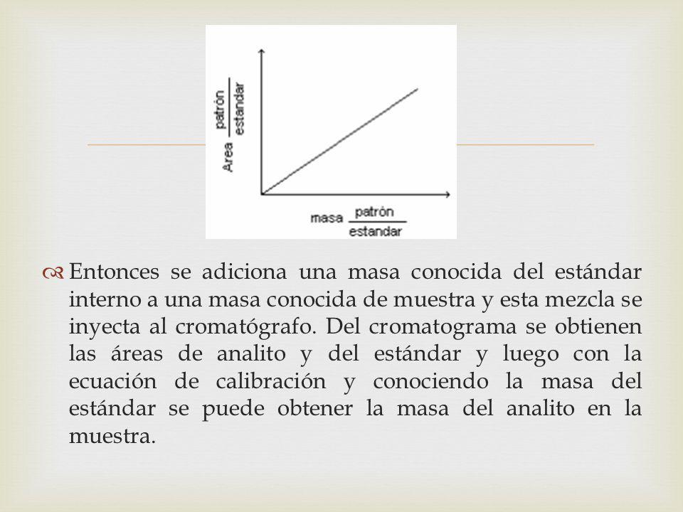 Entonces se adiciona una masa conocida del estándar interno a una masa conocida de muestra y esta mezcla se inyecta al cromatógrafo.