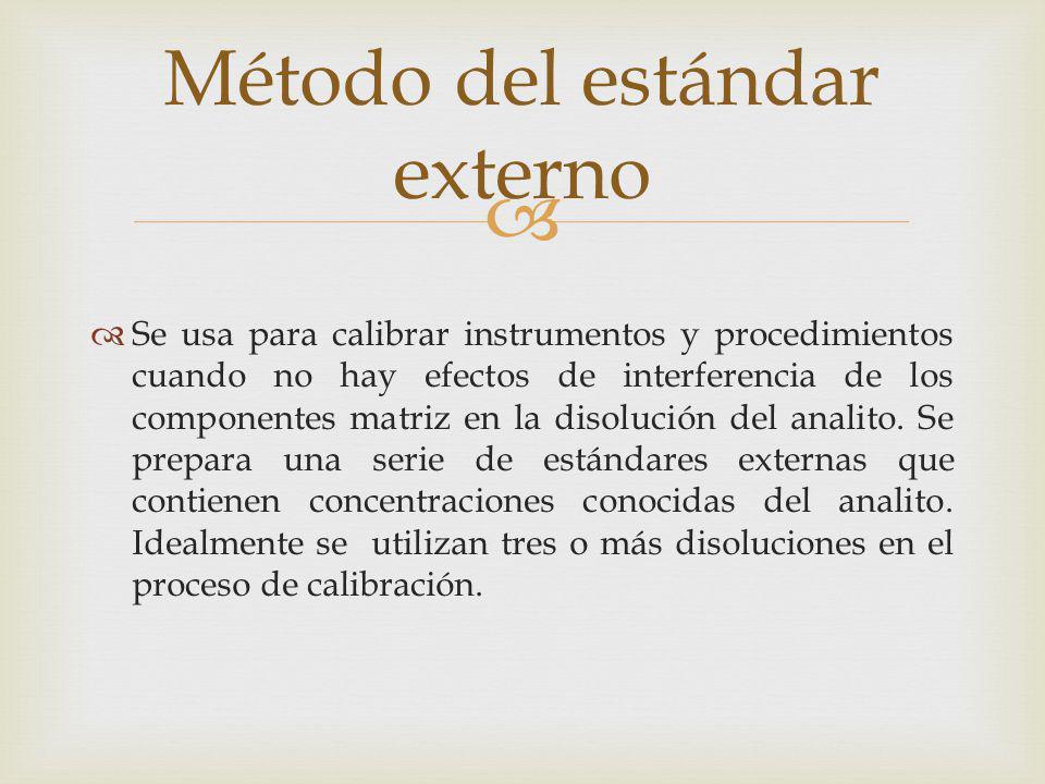 Método del estándar externo