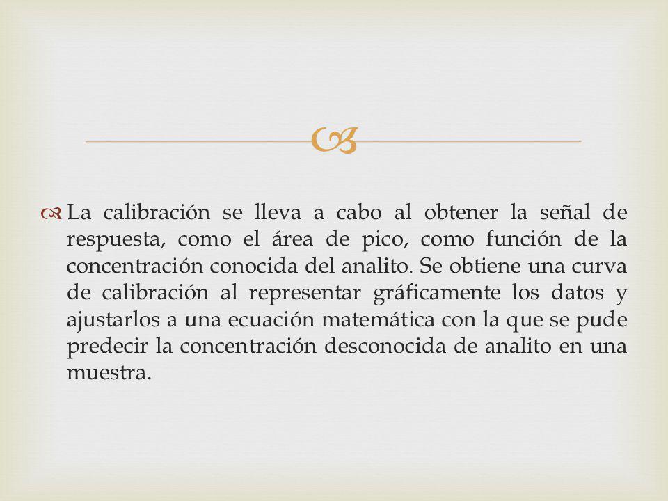 La calibración se lleva a cabo al obtener la señal de respuesta, como el área de pico, como función de la concentración conocida del analito.